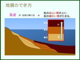 出雲の地質☆観察・実験のページ...